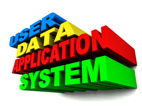 User Data Application System